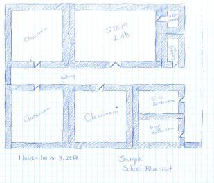 sampleschoolgraph